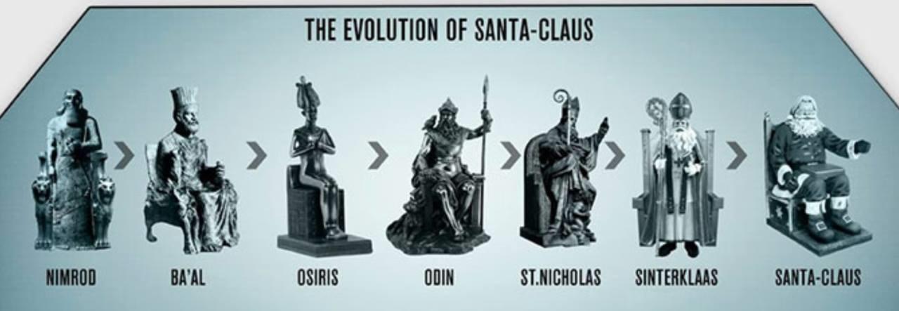 CHRISTMAS CULT- Pagan origins of Christmas  Roman Whore's